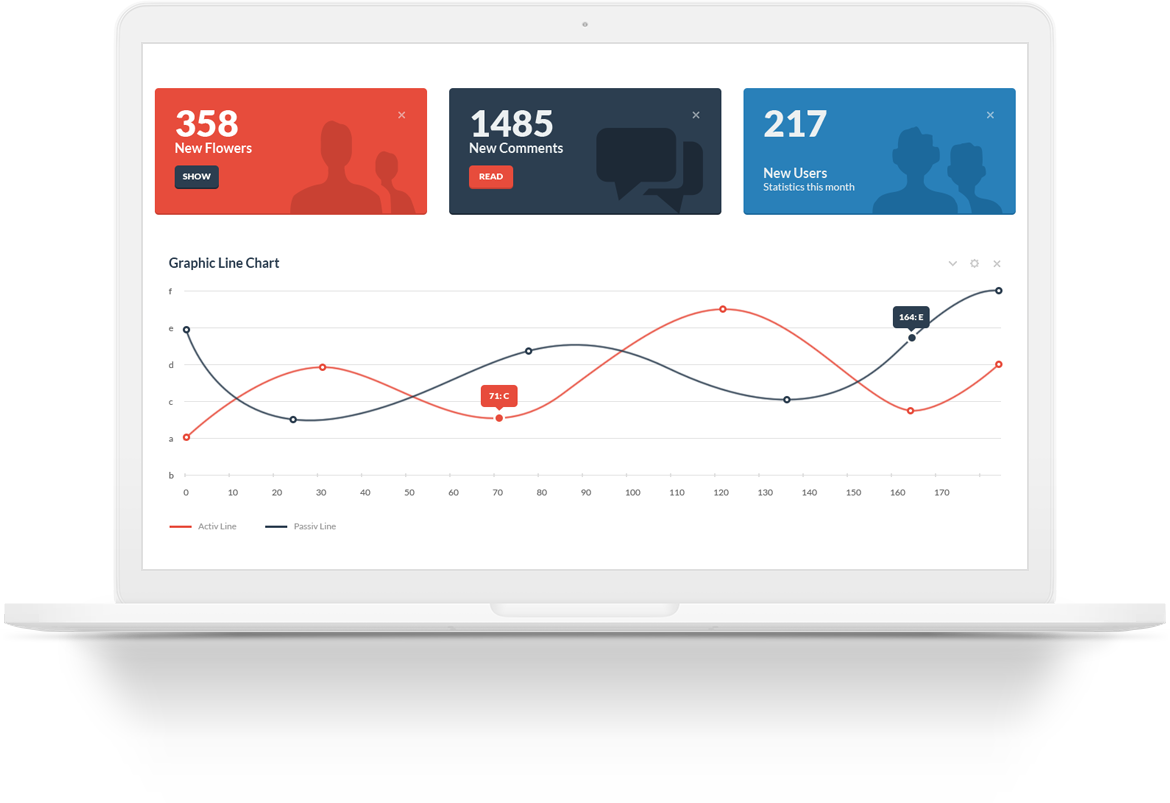Analytics For Your Credit Union Team To Track