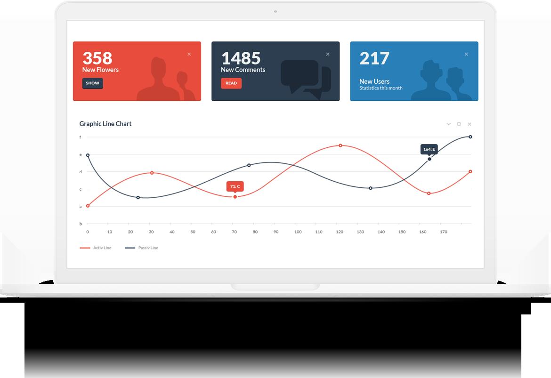 Content Marketing Agency - Blogging Service